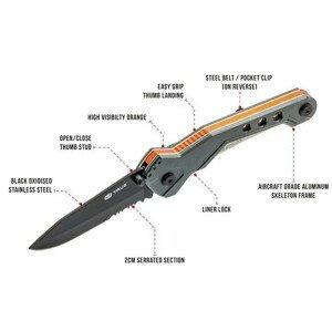 Nůž True Utility Trueblade Barva: šedá